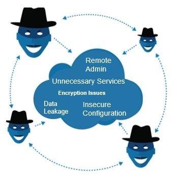 Hacker look for internet facing weakspots.